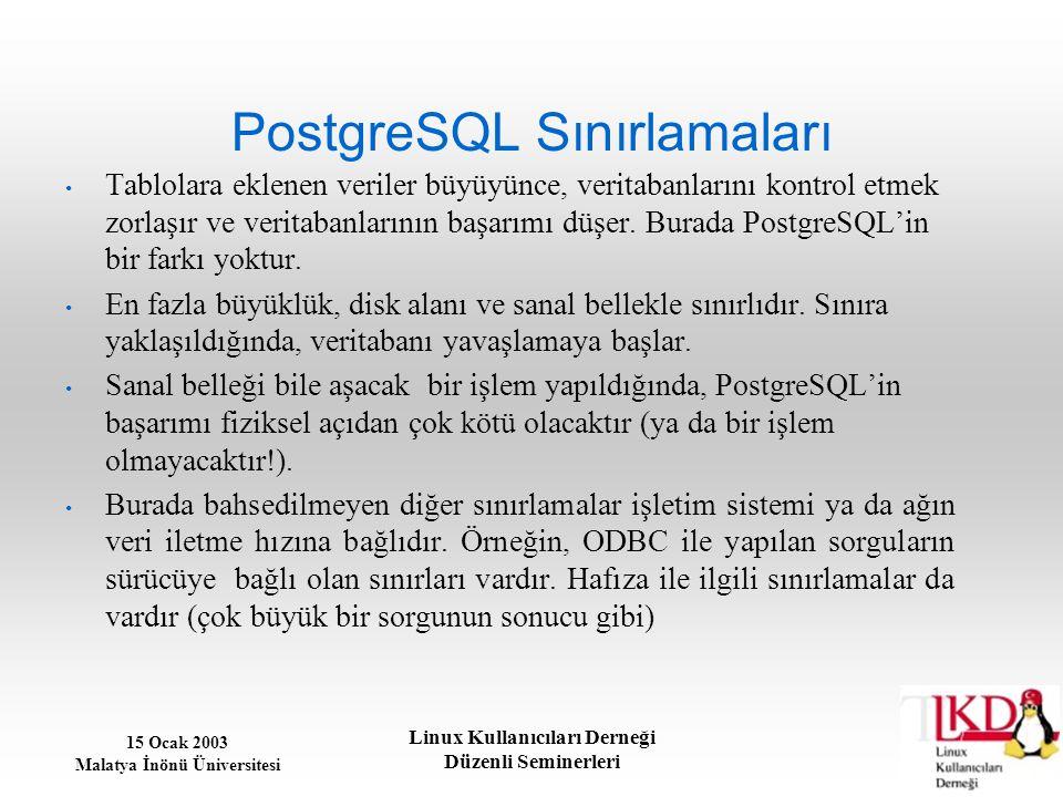 PostgreSQL Sınırlamaları