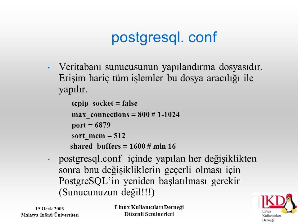 postgresql. conf Veritabanı sunucusunun yapılandırma dosyasıdır. Erişim hariç tüm işlemler bu dosya aracılığı ile yapılır.