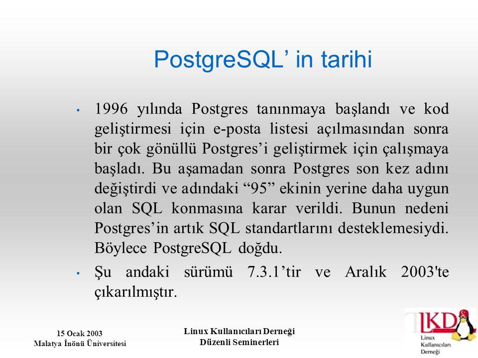 PostgreSQL' in tarihi