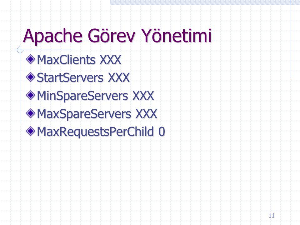 Apache Görev Yönetimi MaxClients XXX StartServers XXX
