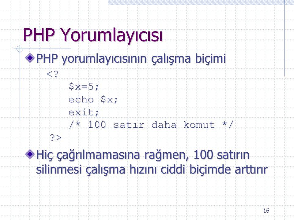 PHP Yorumlayıcısı PHP yorumlayıcısının çalışma biçimi