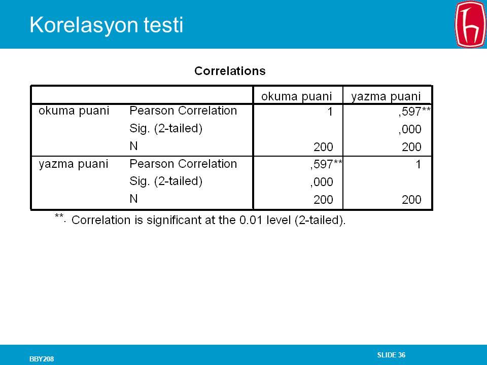 Korelasyon testi BBY208