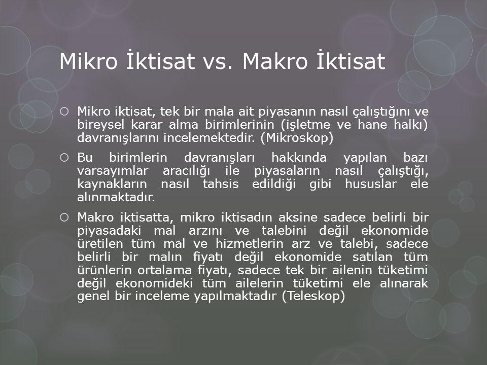 Mikro İktisat vs. Makro İktisat