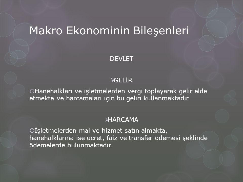 Makro Ekonominin Bileşenleri