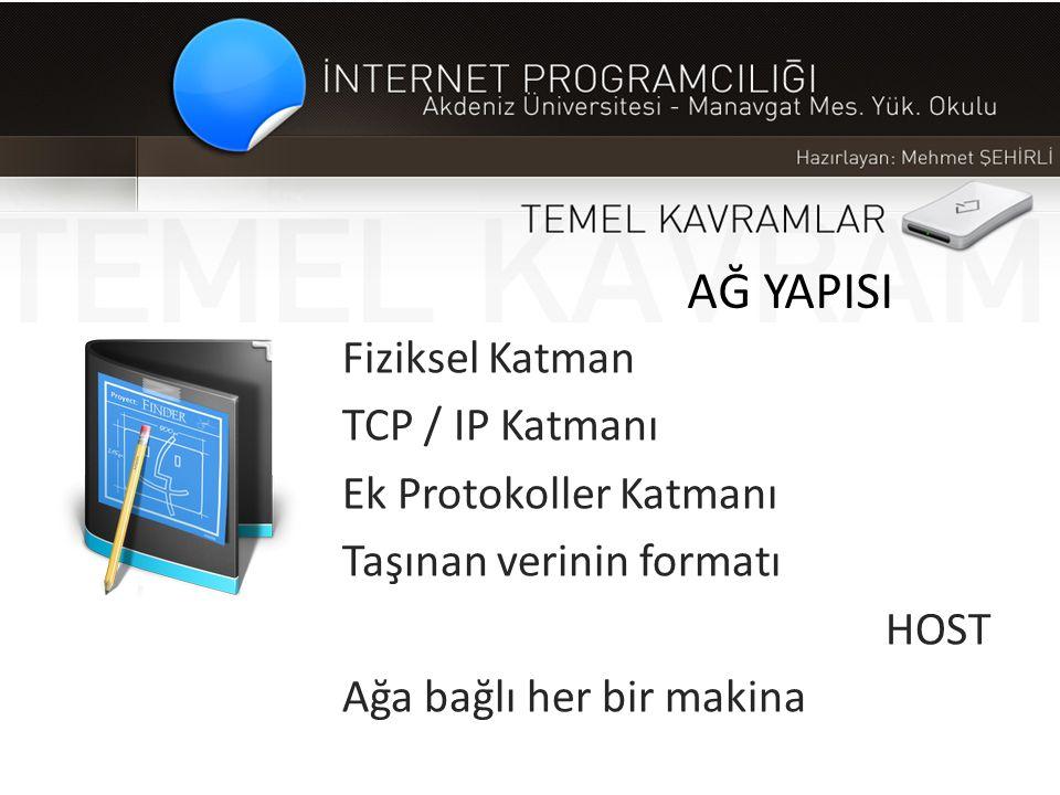 AĞ YAPISI Fiziksel Katman TCP / IP Katmanı Ek Protokoller Katmanı