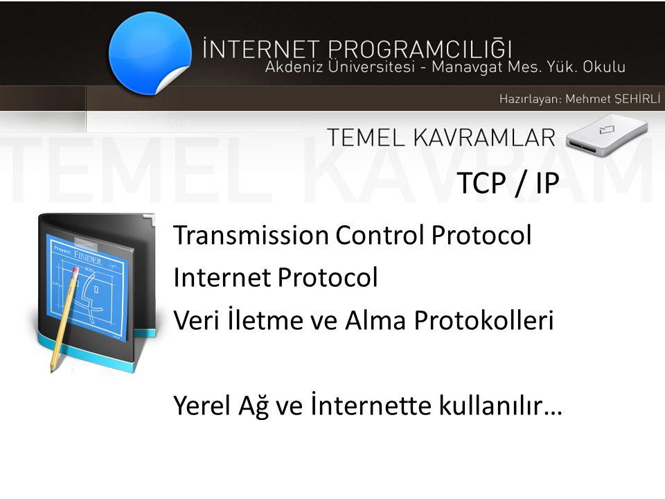 TCP / IP Transmission Control Protocol Internet Protocol