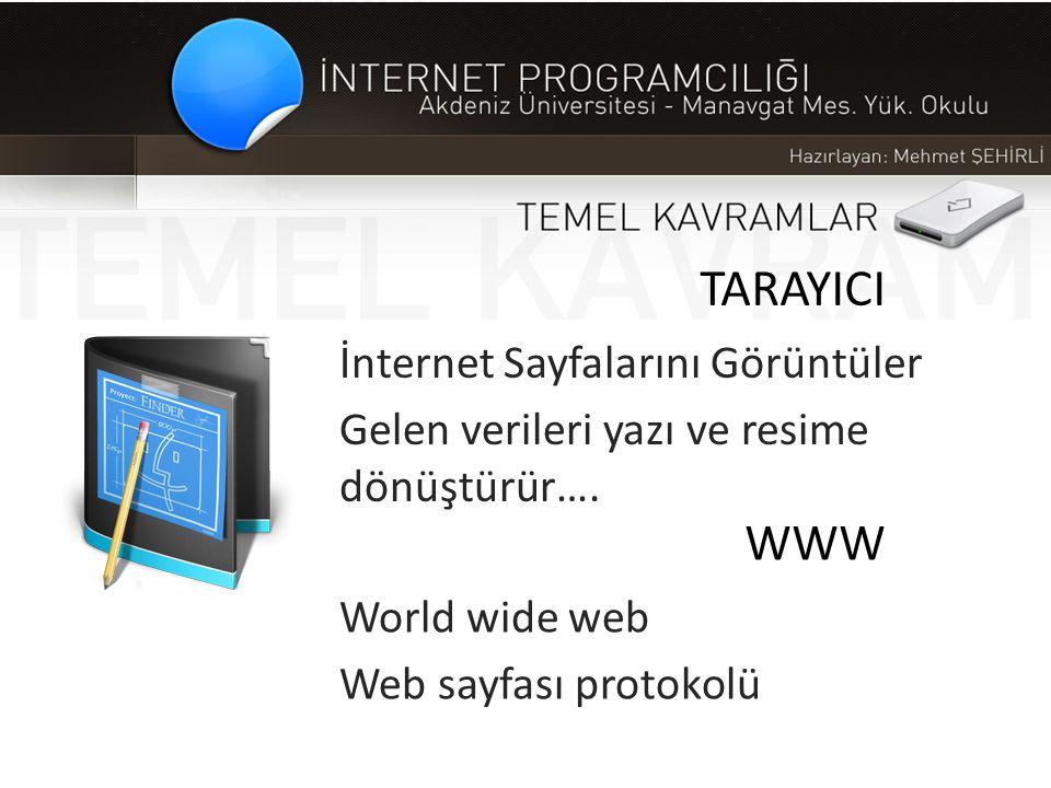 TARAYICI WWW İnternet Sayfalarını Görüntüler