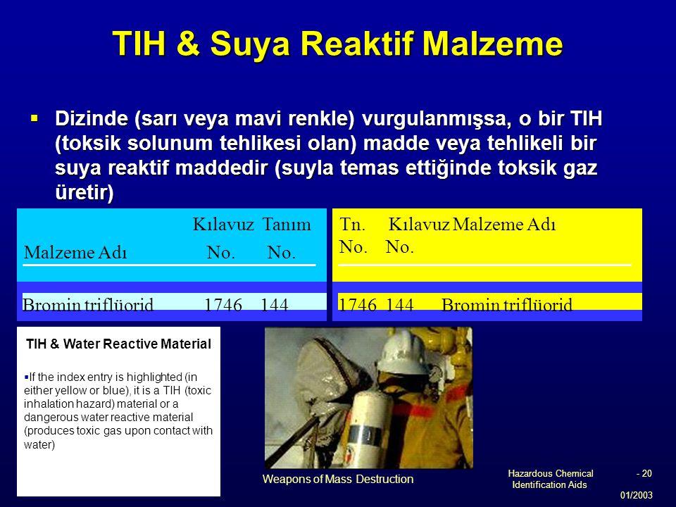 TIH & Suya Reaktif Malzeme