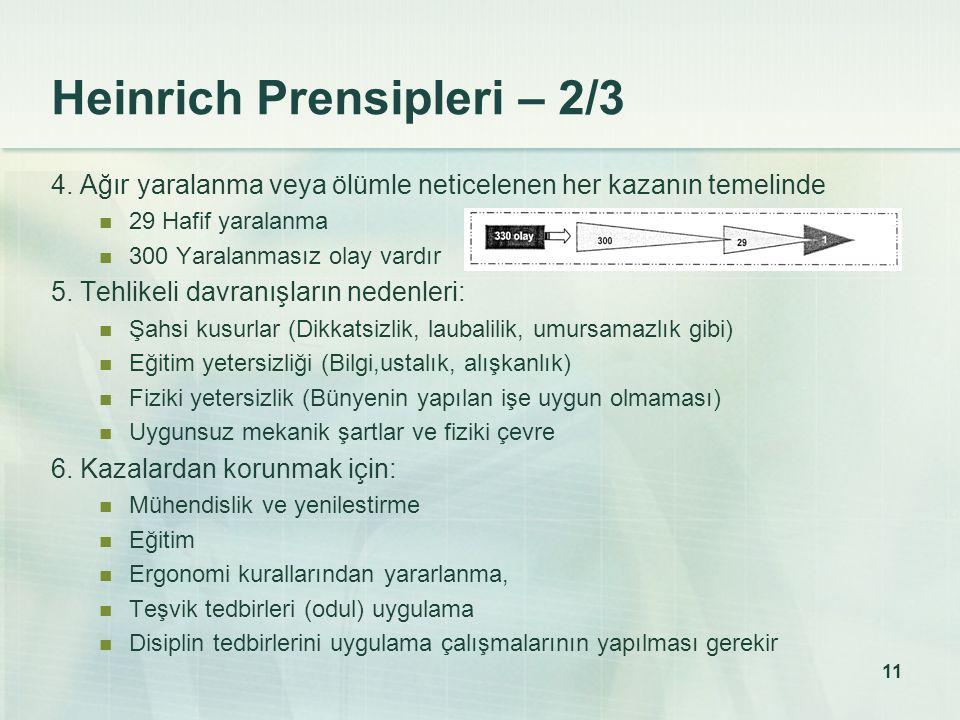 Heinrich Prensipleri – 2/3