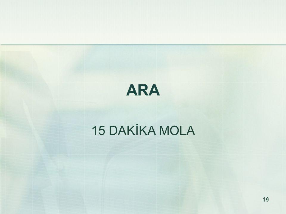 ARA 15 DAKİKA MOLA