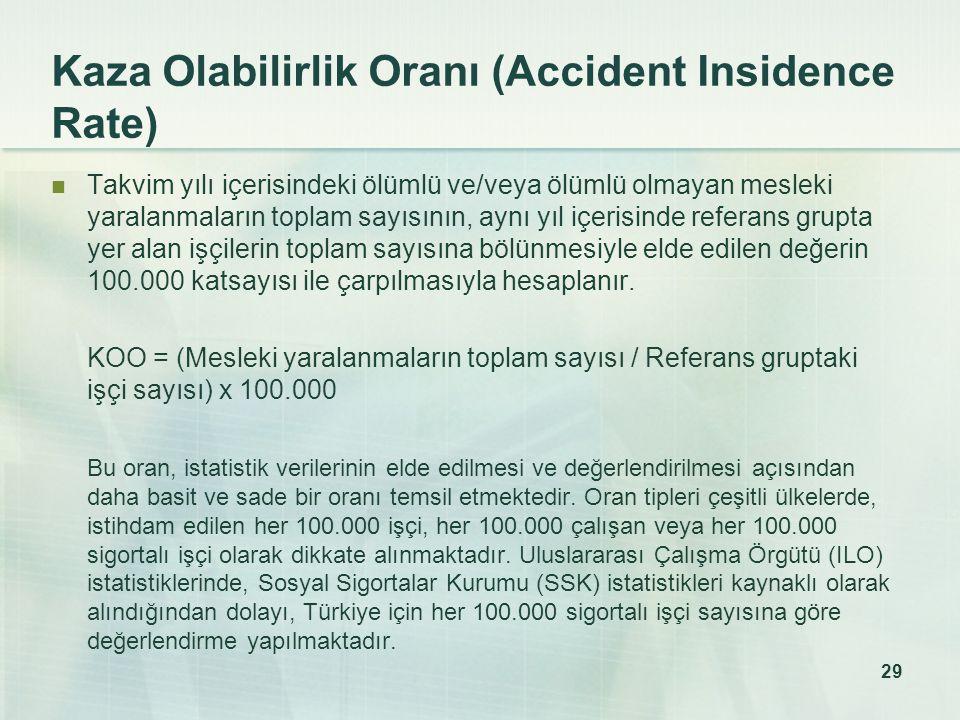 Kaza Olabilirlik Oranı (Accident Insidence Rate)