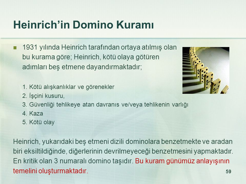 Heinrich'in Domino Kuramı