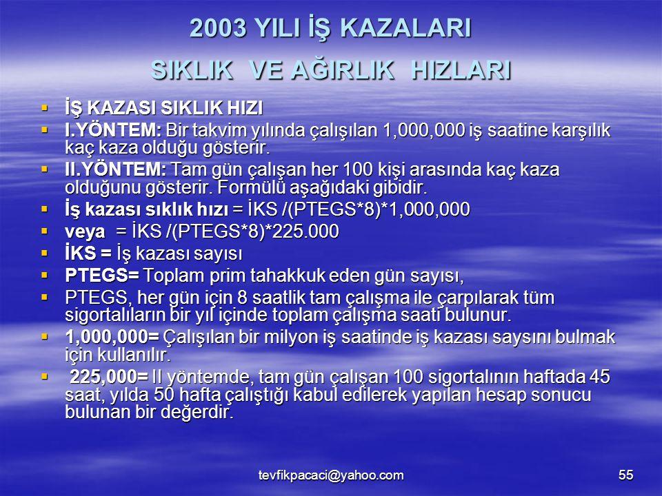 2003 YILI İŞ KAZALARI SIKLIK VE AĞIRLIK HIZLARI