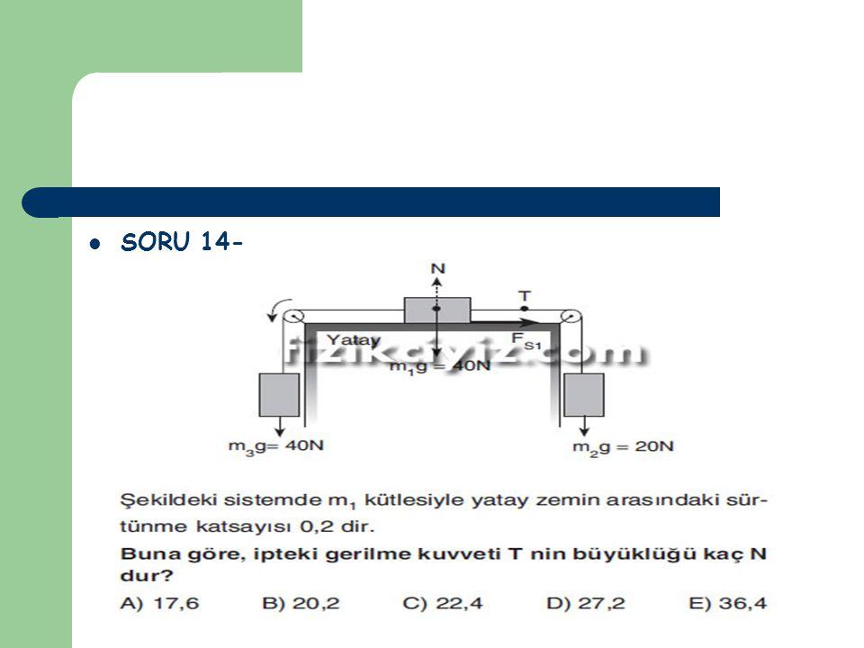 SORU 14-
