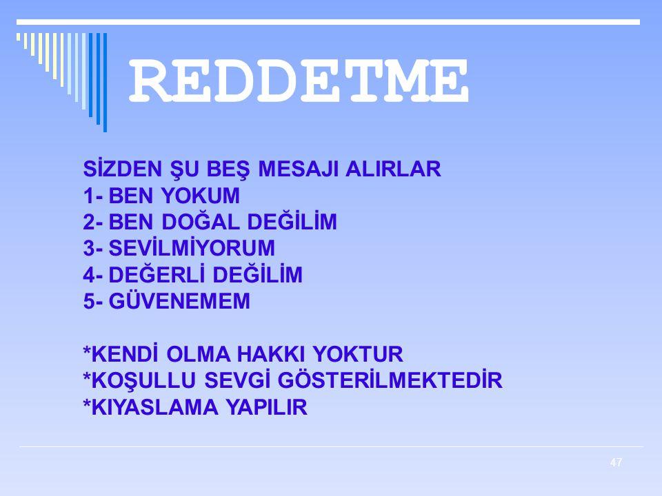 REDDETME SİZDEN ŞU BEŞ MESAJI ALIRLAR 1- BEN YOKUM