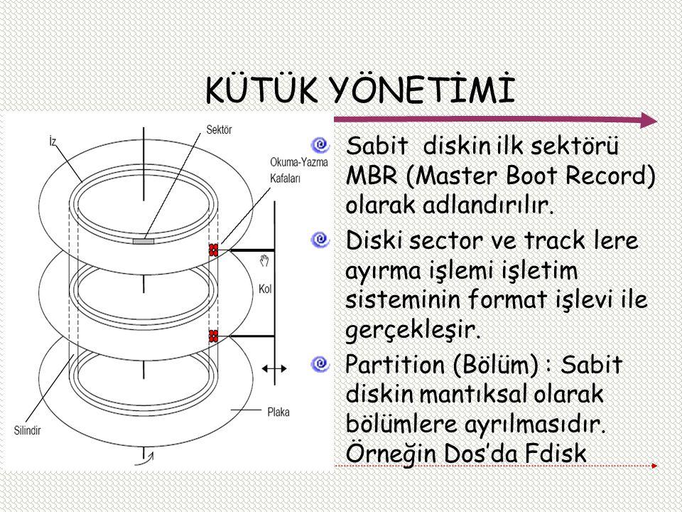 KÜTÜK YÖNETİMİ Sabit diskin ilk sektörü MBR (Master Boot Record) olarak adlandırılır.