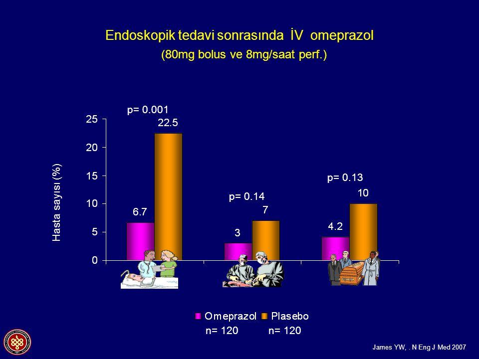 Endoskopik tedavi sonrasında İV omeprazol (80mg bolus ve 8mg/saat perf