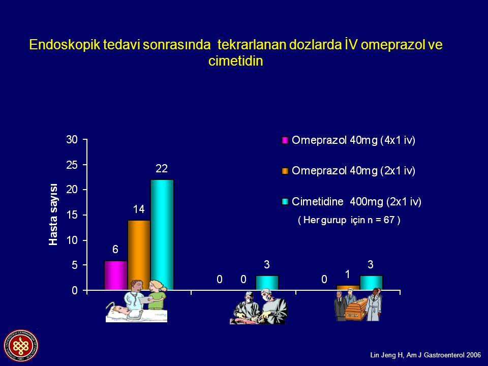 Endoskopik tedavi sonrasında tekrarlanan dozlarda İV omeprazol ve cimetidin