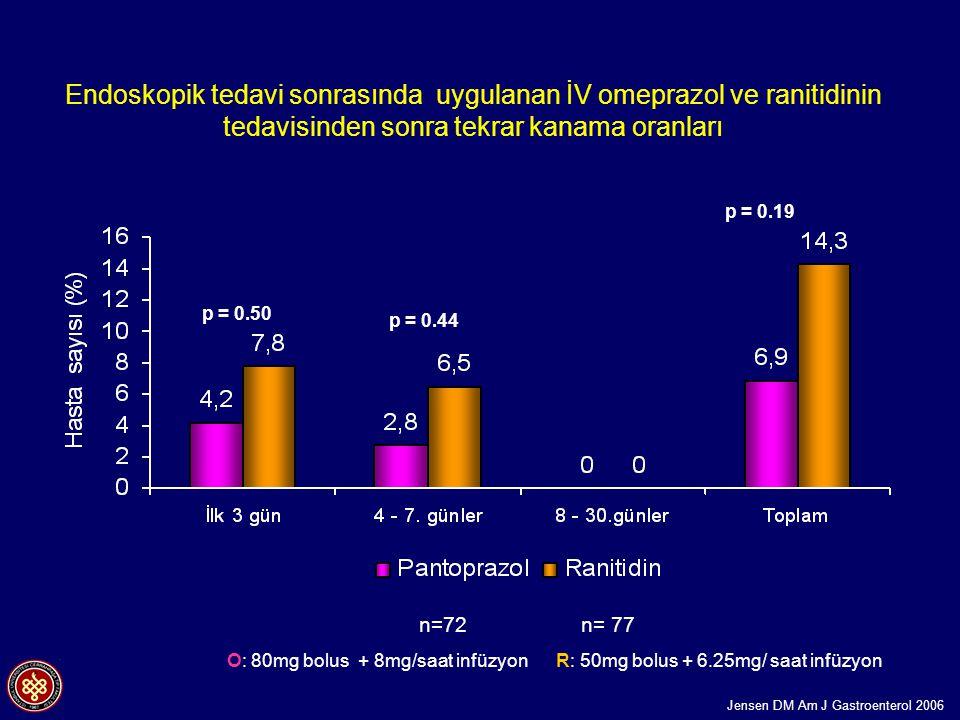 Endoskopik tedavi sonrasında uygulanan İV omeprazol ve ranitidinin tedavisinden sonra tekrar kanama oranları