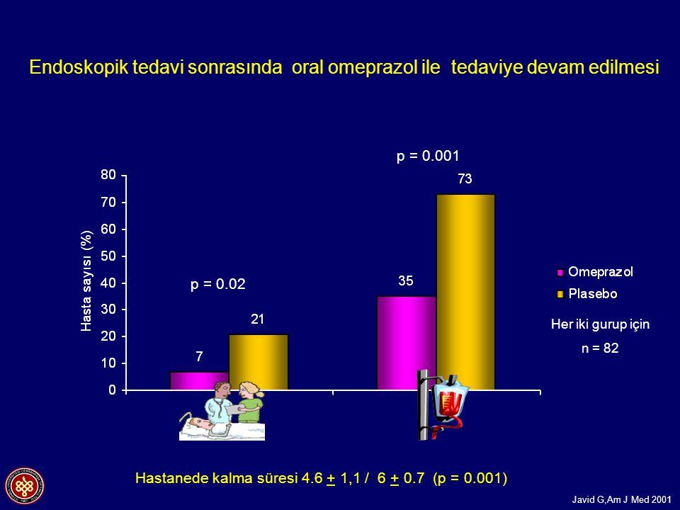 Hastanede kalma süresi 4.6 + 1,1 / 6 + 0.7 (p = 0.001)