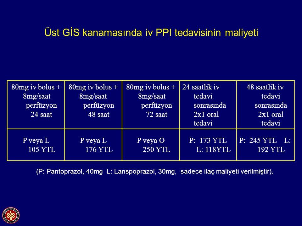 Üst GİS kanamasında iv PPI tedavisinin maliyeti