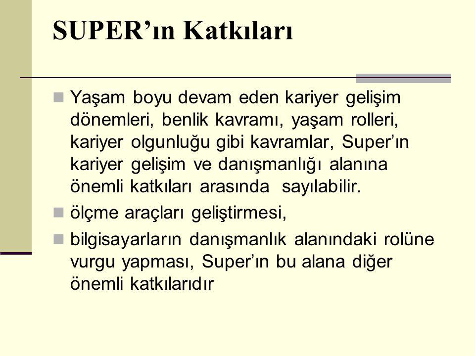 SUPER'ın Katkıları