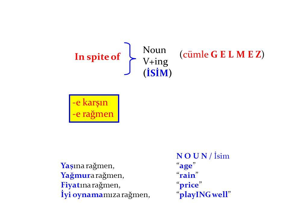 Noun (cümle G E L M E Z) V+ing In spite of (İSİM) -e karşın -e rağmen