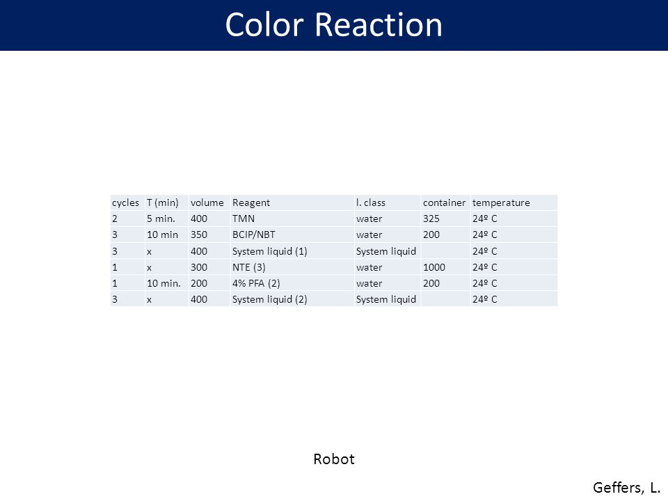 Color Reaction Robot Geffers, L. cycles T (min) volume Reagent