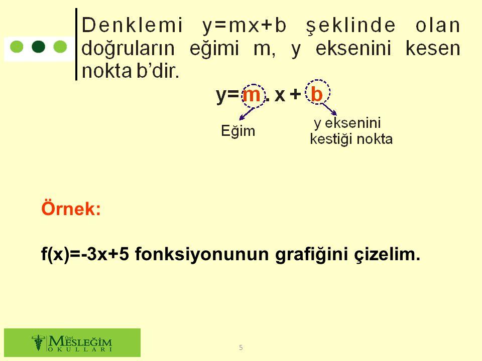 Örnek: f(x)=-3x+5 fonksiyonunun grafiğini çizelim.