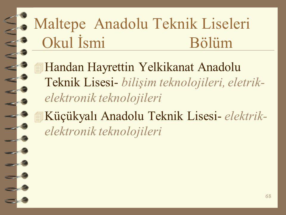 Maltepe Anadolu Teknik Liseleri Okul İsmi Bölüm
