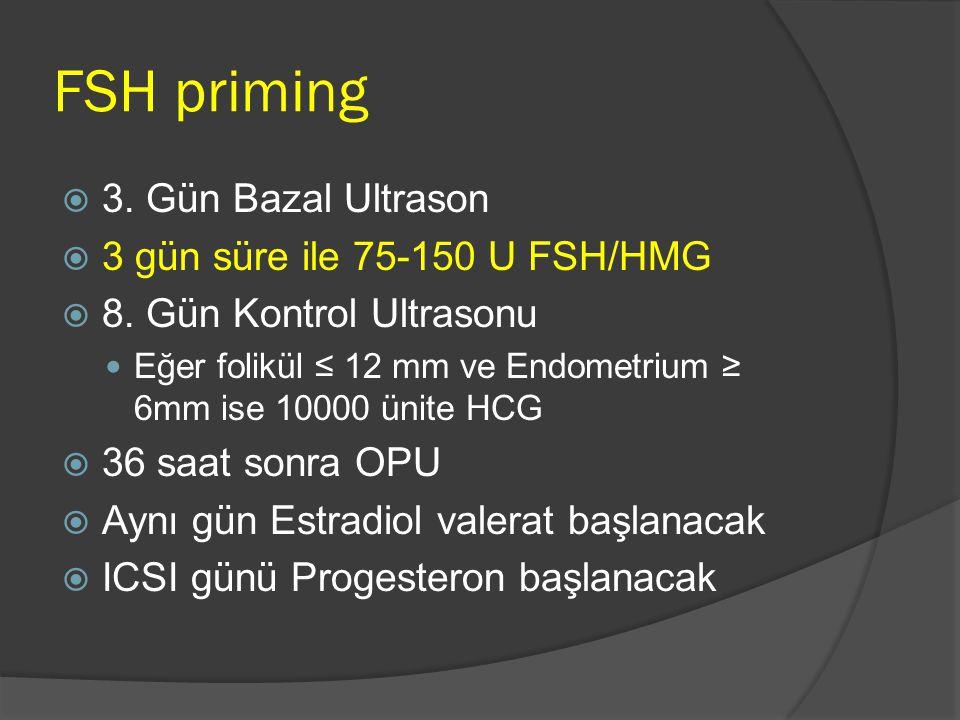 FSH priming 3. Gün Bazal Ultrason 3 gün süre ile 75-150 U FSH/HMG