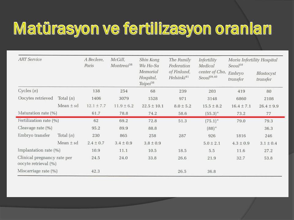 Matürasyon ve fertilizasyon oranları