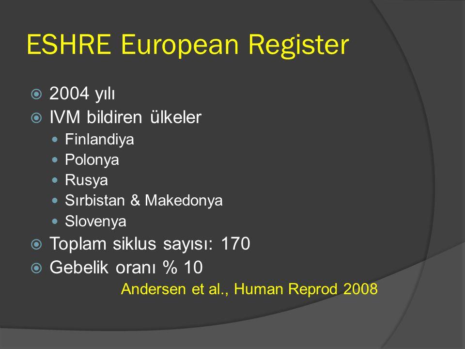 ESHRE European Register