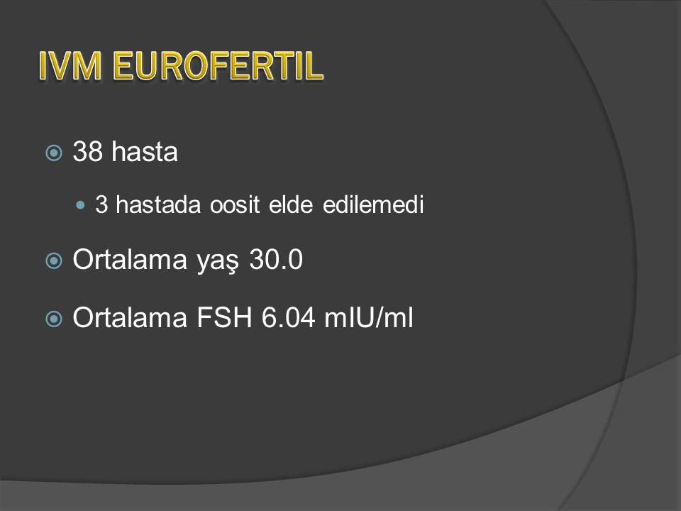 IVM EUROFERTIL 38 hasta Ortalama yaş 30.0 Ortalama FSH 6.04 mIU/ml