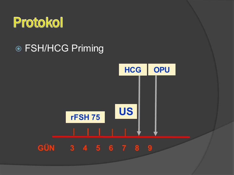 Protokol FSH/HCG Priming HCG OPU US rFSH 75 GÜN 3 4 5 6 7 8 9