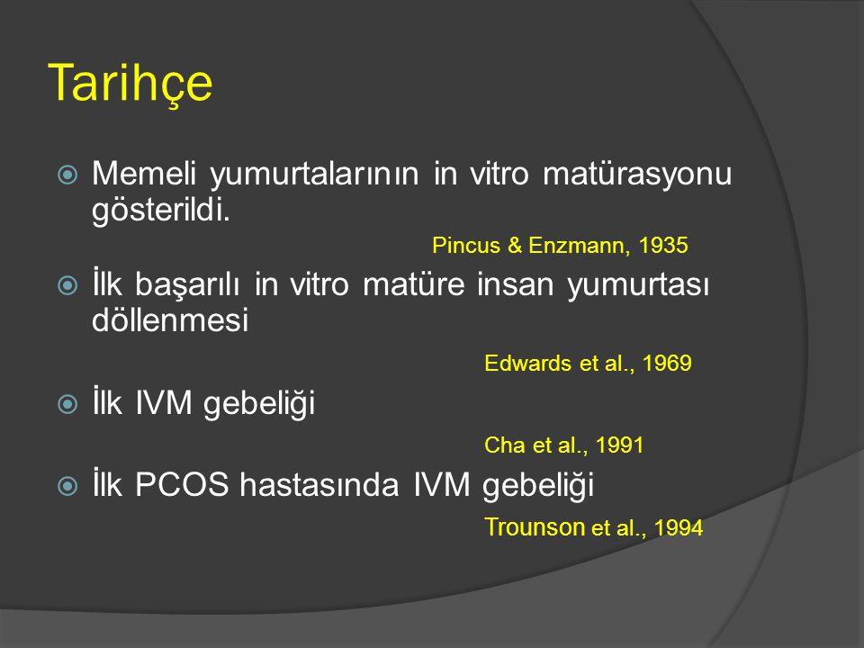 Tarihçe Memeli yumurtalarının in vitro matürasyonu gösterildi.