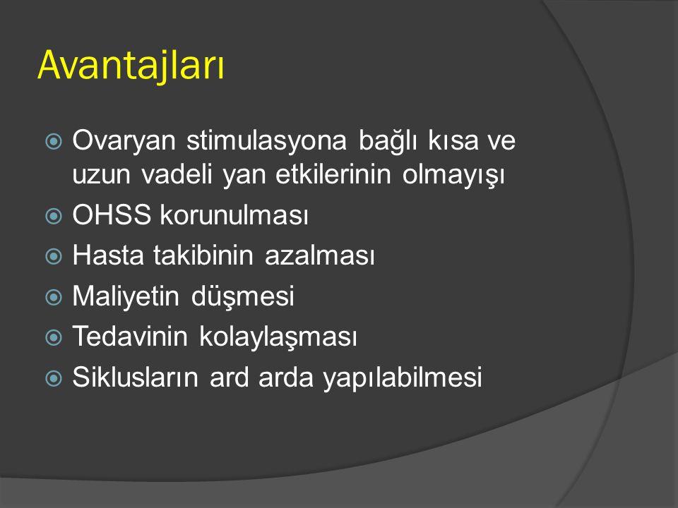 Avantajları Ovaryan stimulasyona bağlı kısa ve uzun vadeli yan etkilerinin olmayışı. OHSS korunulması.