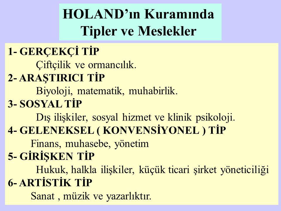 HOLAND'ın Kuramında Tipler ve Meslekler