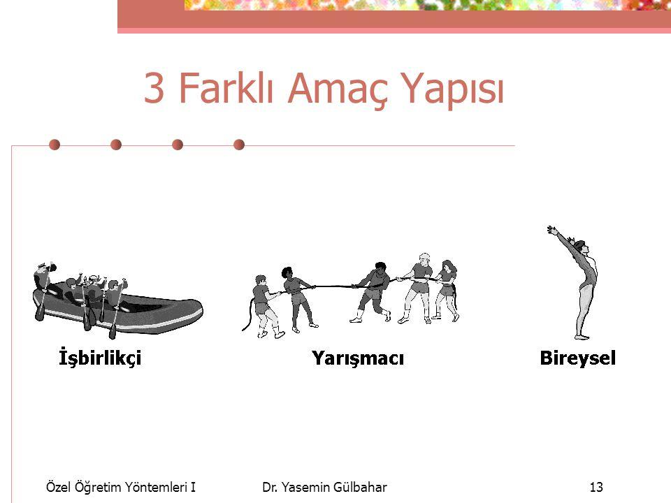 3 Farklı Amaç Yapısı Özel Öğretim Yöntemleri I Dr. Yasemin Gülbahar