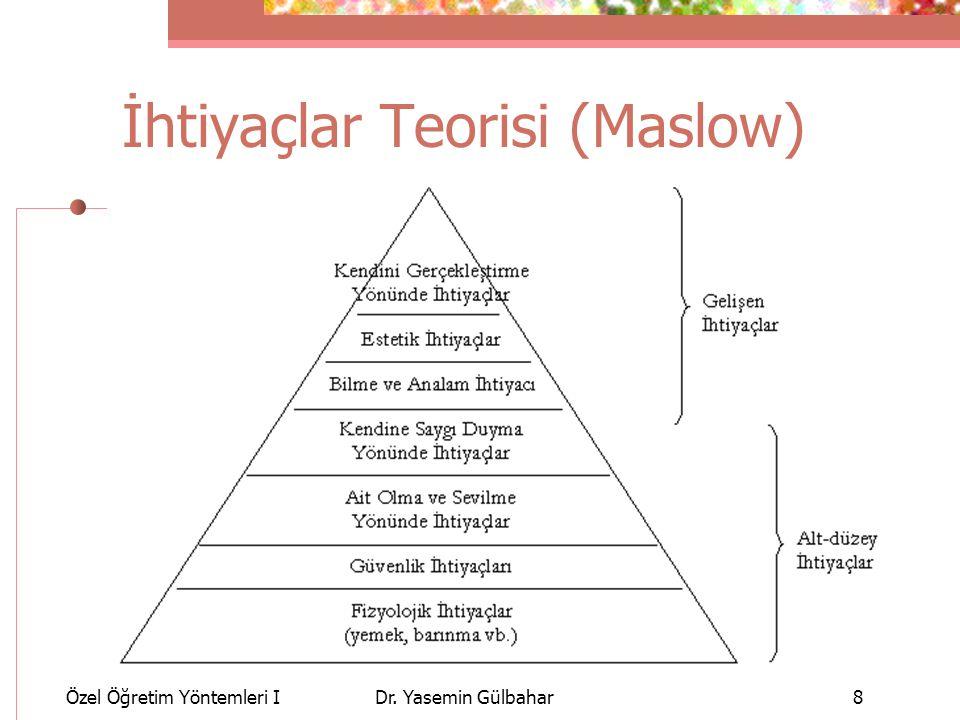 İhtiyaçlar Teorisi (Maslow)