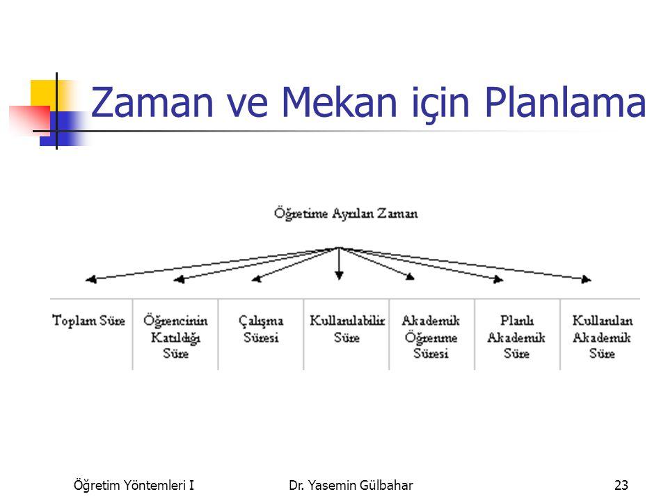Zaman ve Mekan için Planlama