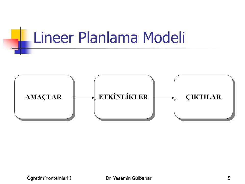 Lineer Planlama Modeli