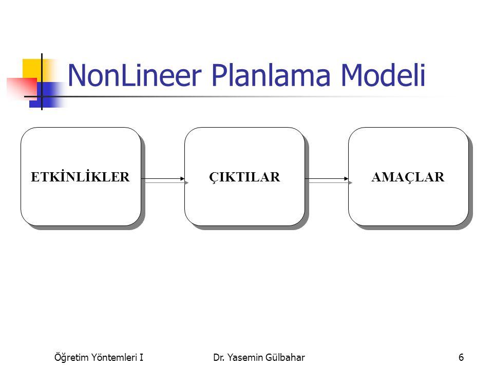 NonLineer Planlama Modeli