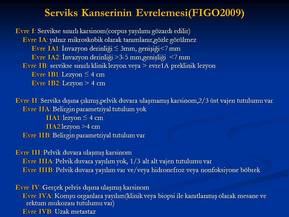 Serviks Kanserinin Evrelemesi(FIGO2009)