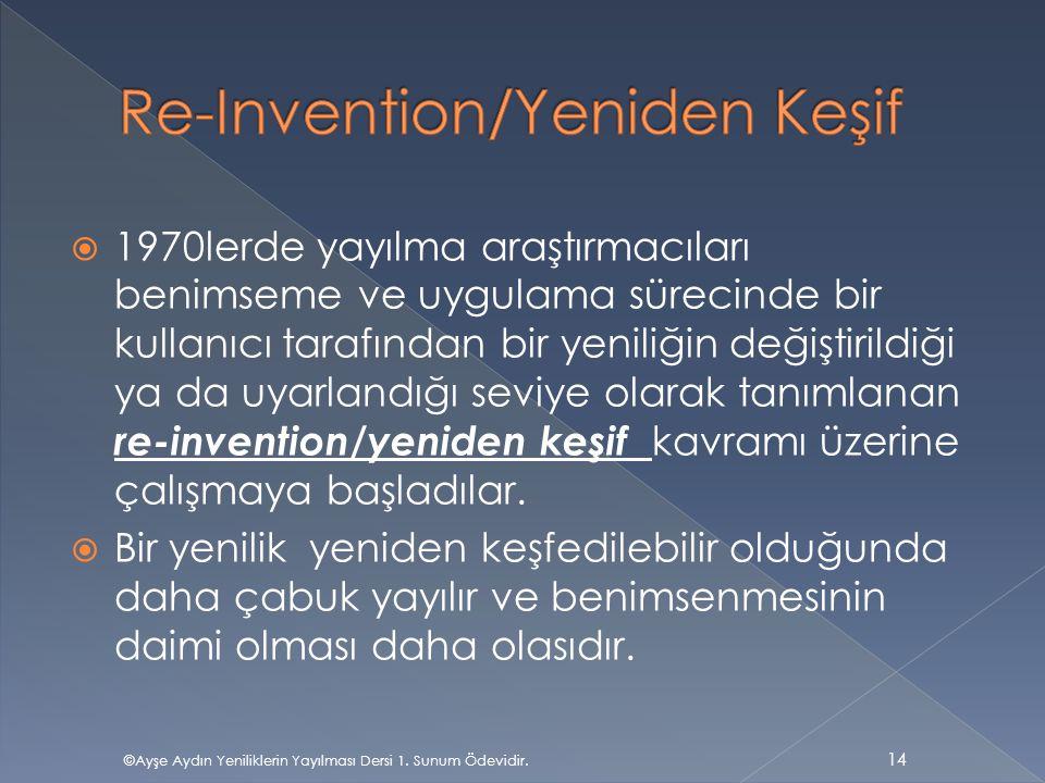 Re-Invention/Yeniden Keşif