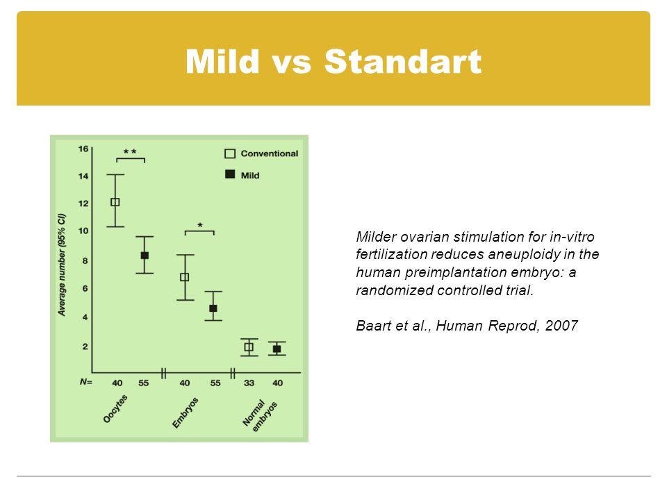 Mild vs Standart