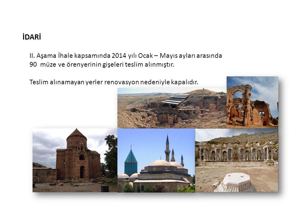 İDARİ II. Aşama İhale kapsamında 2014 yılı Ocak – Mayıs ayları arasında 90 müze ve örenyerinin gişeleri teslim alınmıştır.