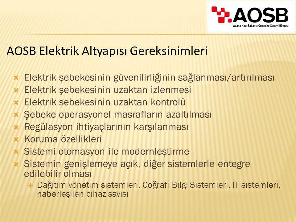 AOSB Elektrik Altyapısı Gereksinimleri