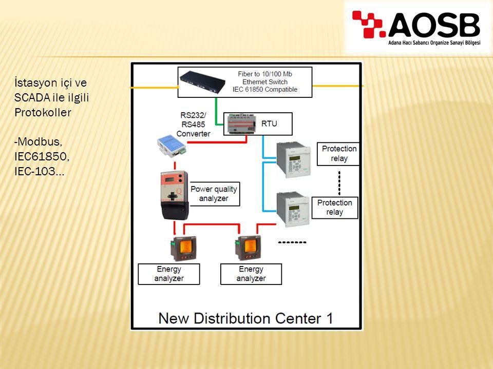 İstasyon içi ve SCADA ile ilgili Protokoller