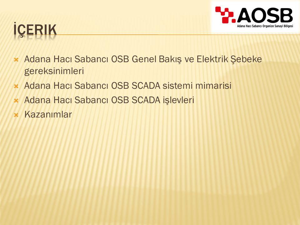 İçerik Adana Hacı Sabancı OSB Genel Bakış ve Elektrik Şebeke gereksinimleri. Adana Hacı Sabancı OSB SCADA sistemi mimarisi.